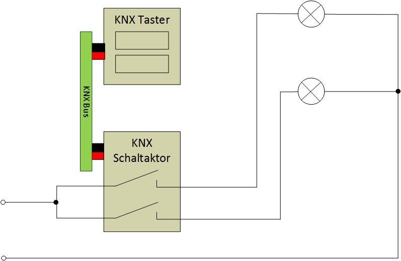 Unterschied Elektroinstallation KNX zu konventionell Bild 2