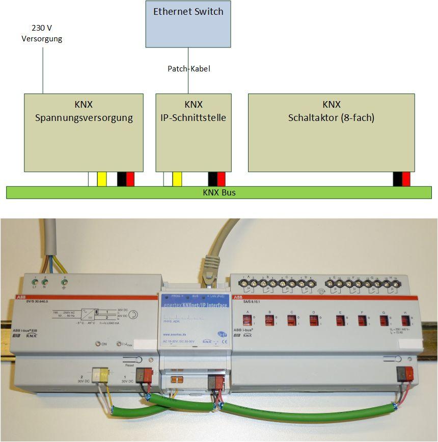 KNX Testaufbau: Erste Schritte mit KNX Minisystem